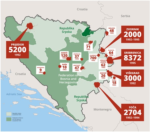 Ethnic Cleansing Map
